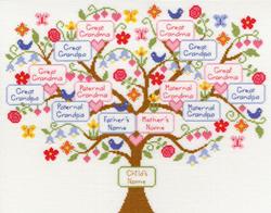 Borduurpakket Friends & Family - My Family Tree - Bothy Threads